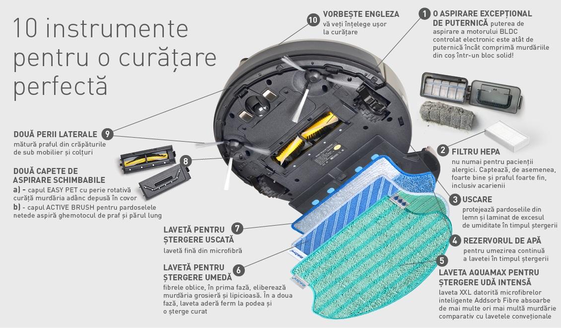 cum functioneaza un aspirator robot